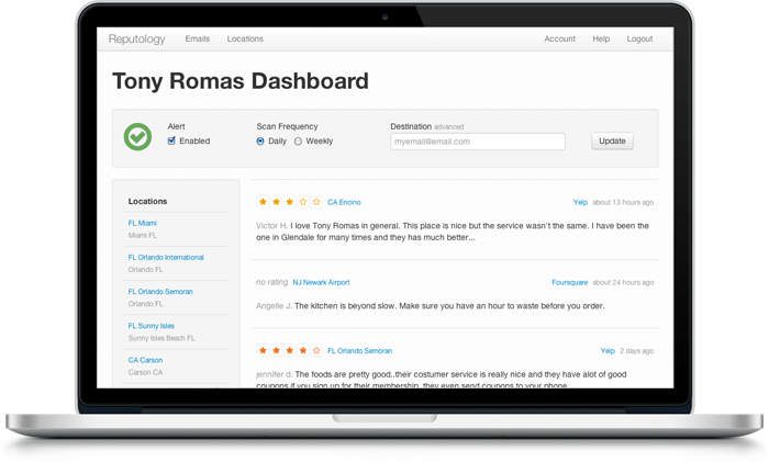 Sample Consolidated Review Dashboard